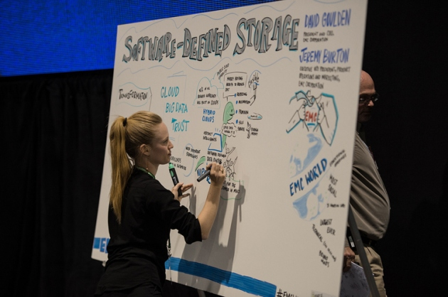software-defined-storage-emcworld